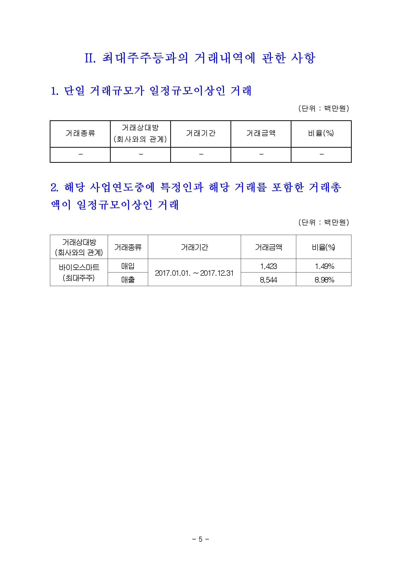 20180309 주주총회 소집공고-옴니시스템_페이지_06.jpg