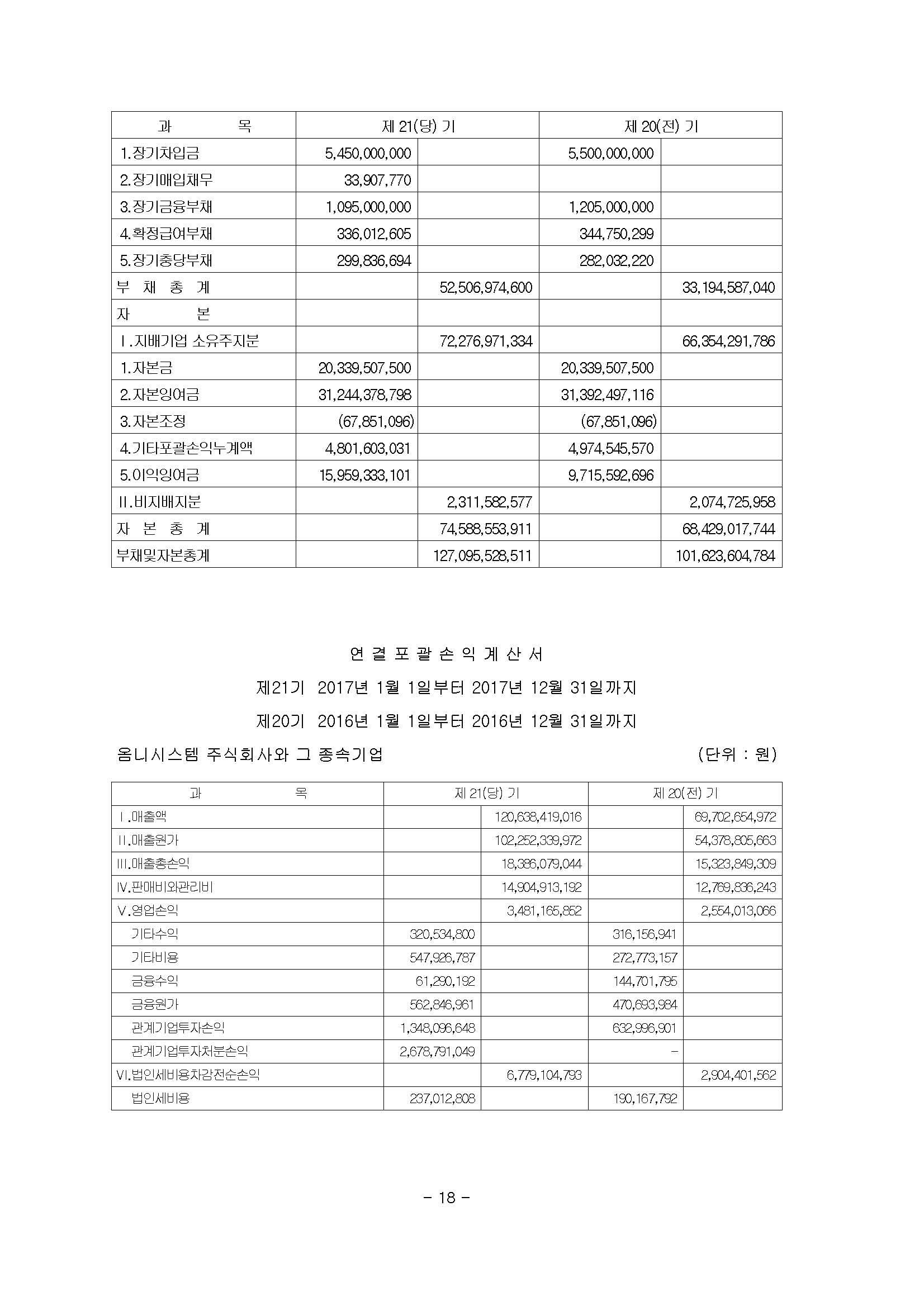 20180309 주주총회 소집공고-옴니시스템_페이지_19.jpg