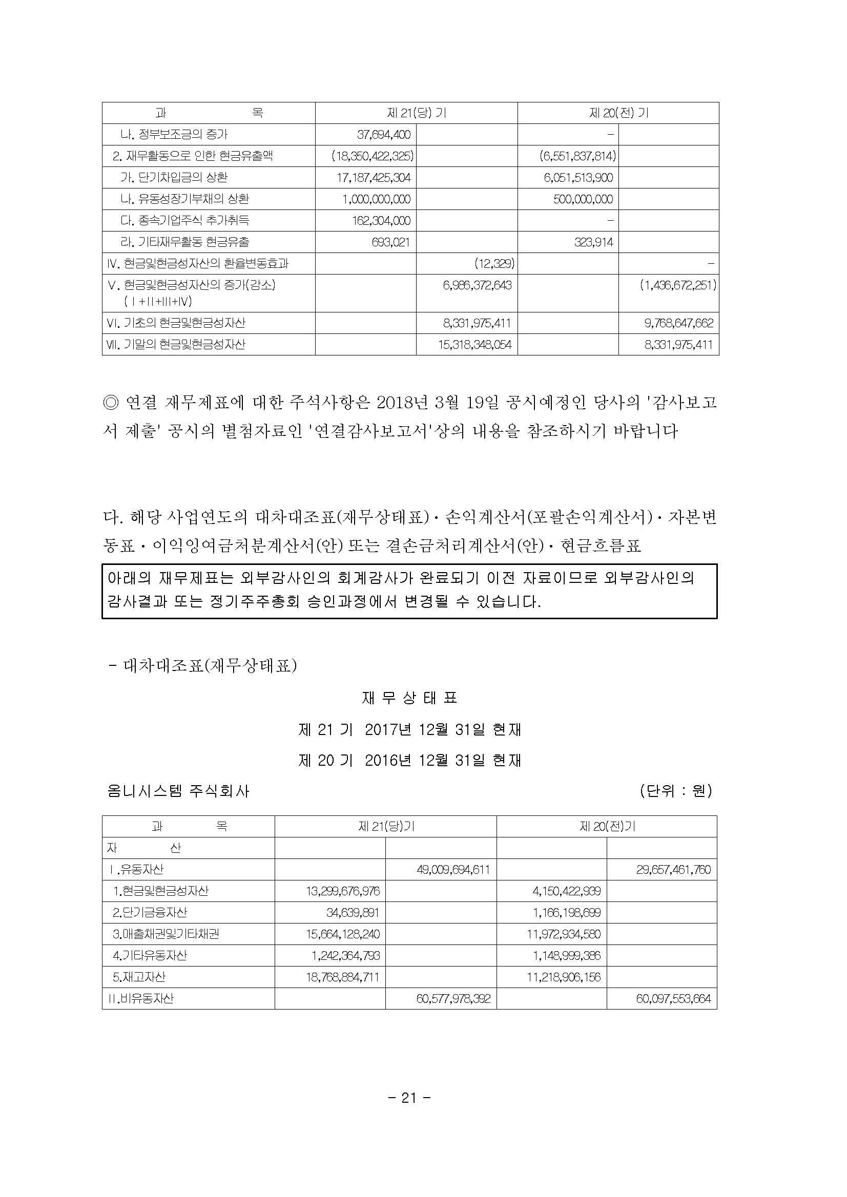 20180309 주주총회 소집공고-옴니시스템_페이지_22.jpg