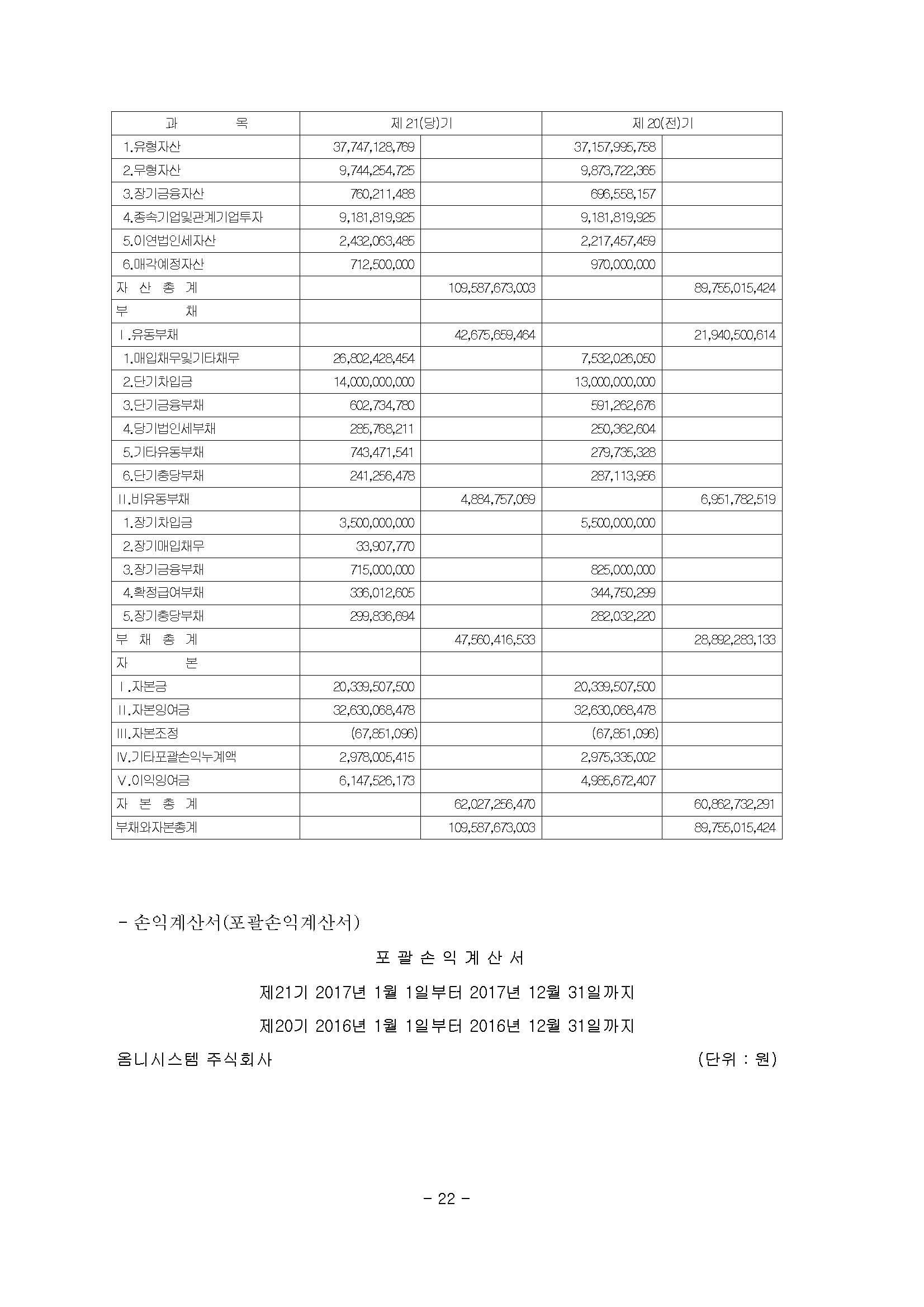 20180309 주주총회 소집공고-옴니시스템_페이지_23.jpg