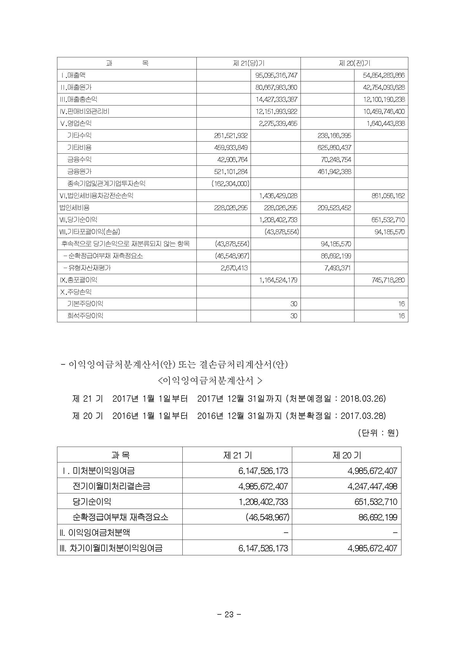20180309 주주총회 소집공고-옴니시스템_페이지_24.jpg