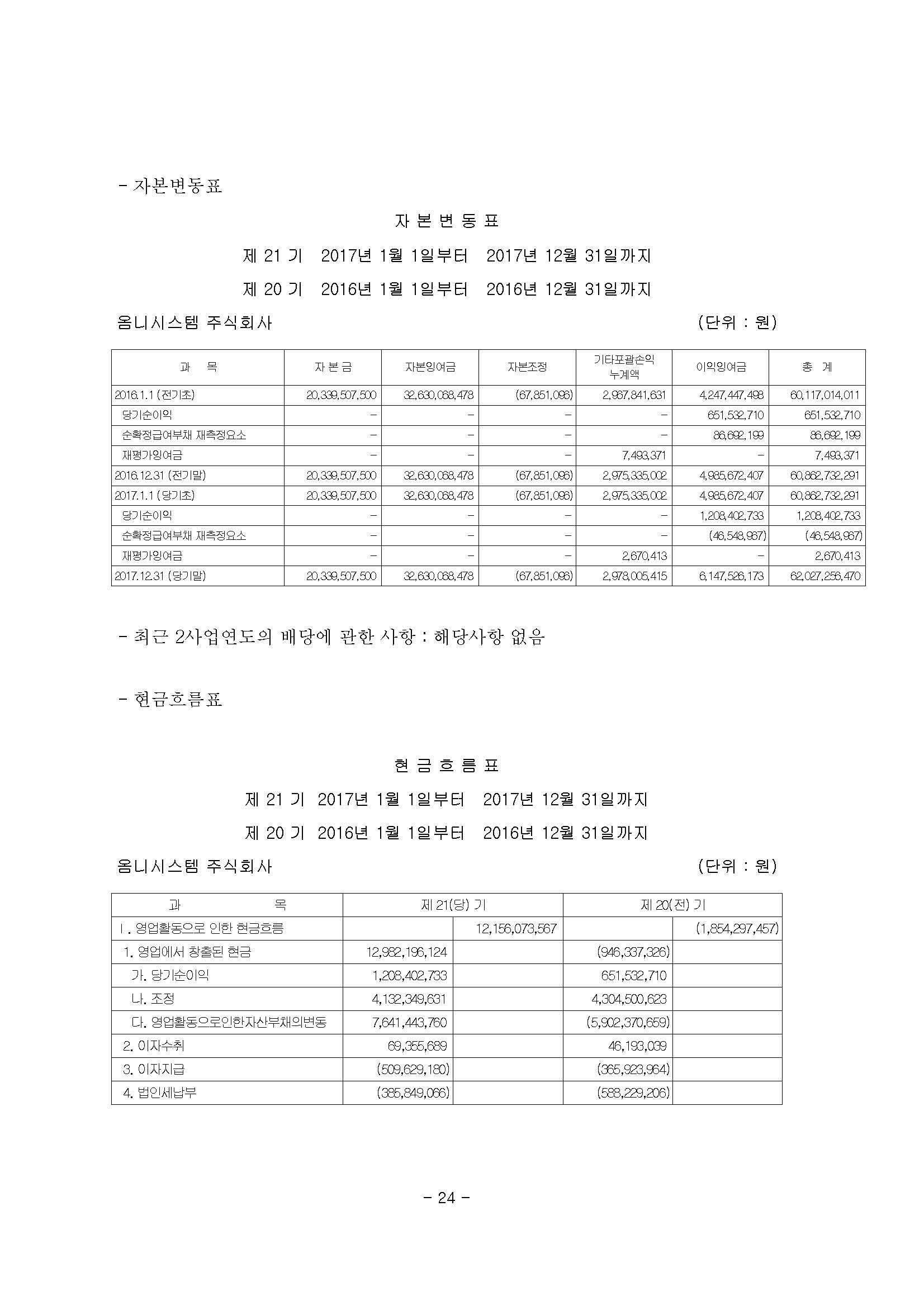 20180309 주주총회 소집공고-옴니시스템_페이지_25.jpg